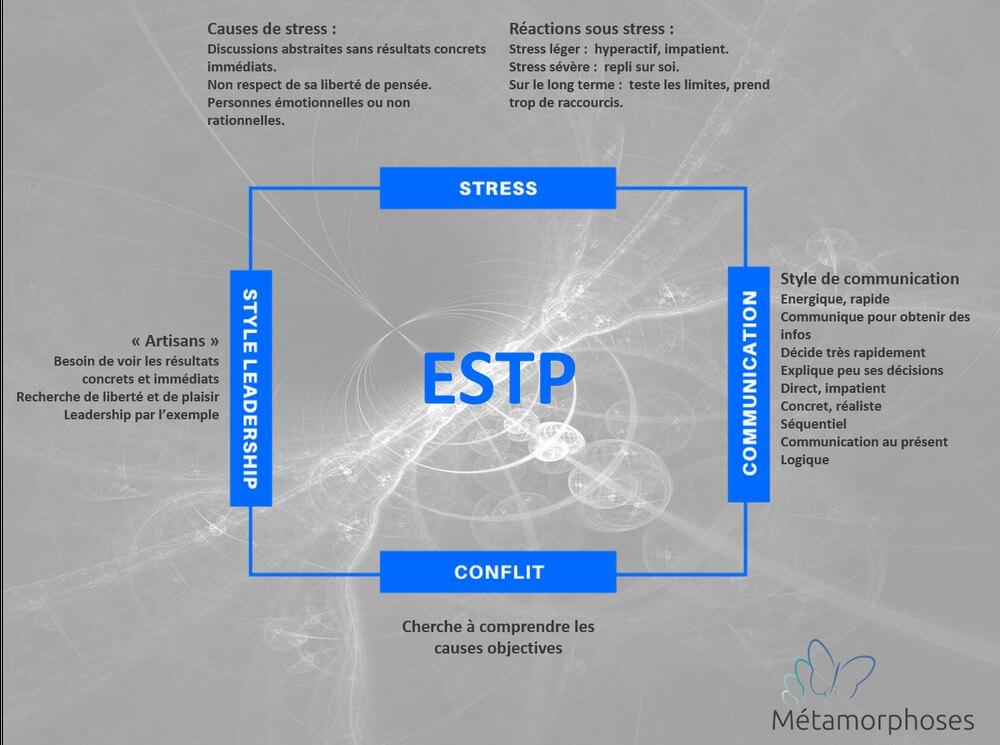 Les principales caractéristiques de l'ESTP