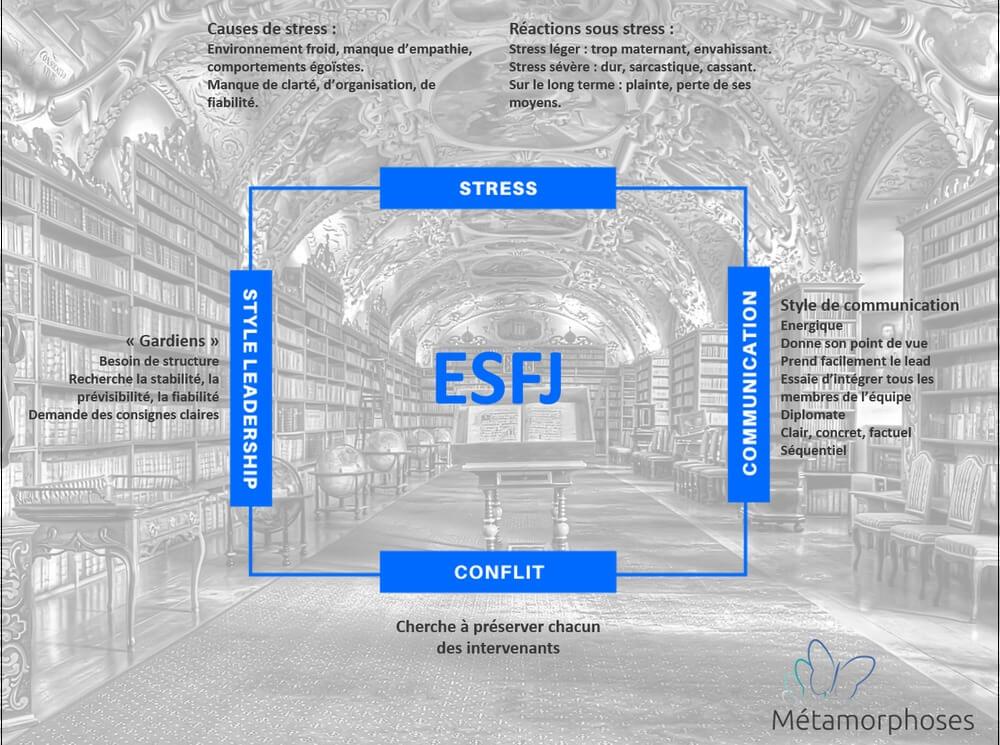 Les principales caractéristiques de l'ESFJ